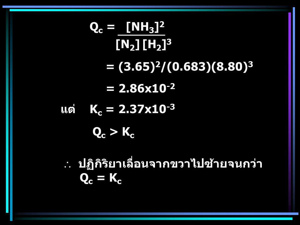 Qc = [NH3]2 [N2] [H2]3. = (3.65)2/(0.683)(8.80)3. = 2.86x10-2. แต่ Kc = 2.37x10-3. Qc > Kc.